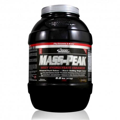 Mass Peak 8.8 lb